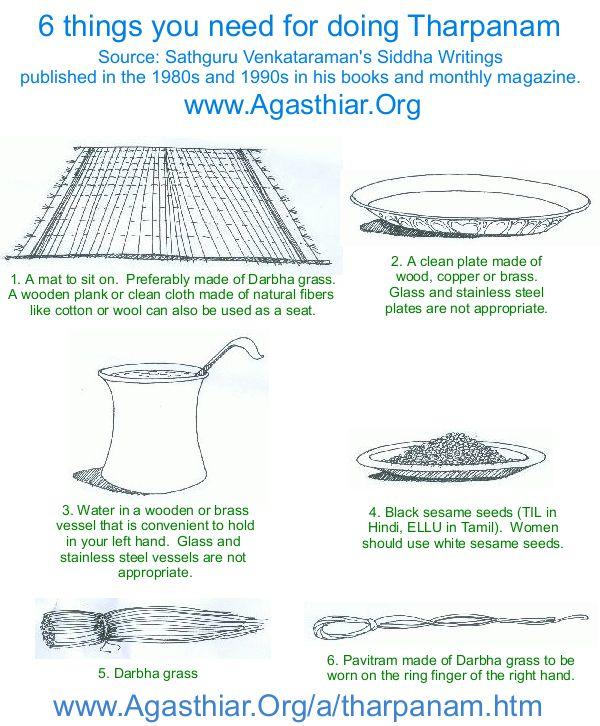Agasthiar's Easy Tharpanam Procedure  Simple Pitru Tarpanam
